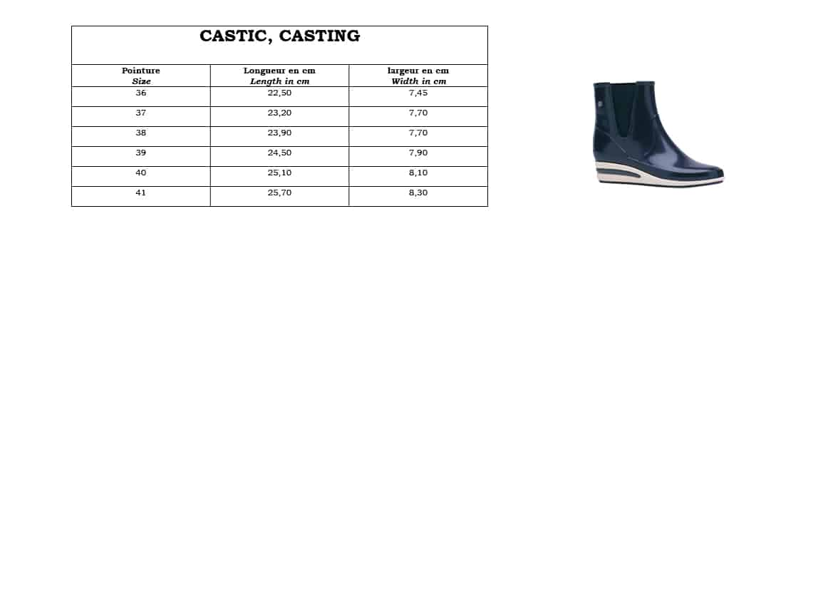 CASTIC et CASTING